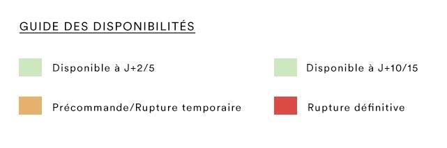 Guide des disponibilités
